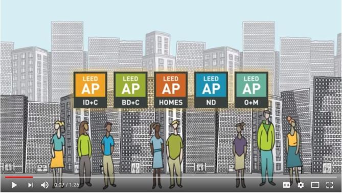 what is a leed ap