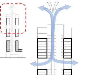 vertical air movt